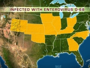 В США вспышку ОРВИ среди детей вызвал редкий и малоизученный энтеровирус