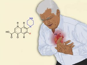 Антибиотики класса фторхинолонов могут привести к проблемам с сердцем
